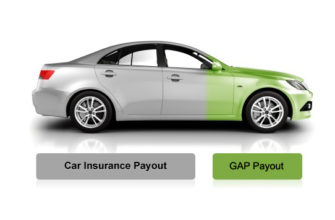 Gap Insurance for Cars - Does it Work